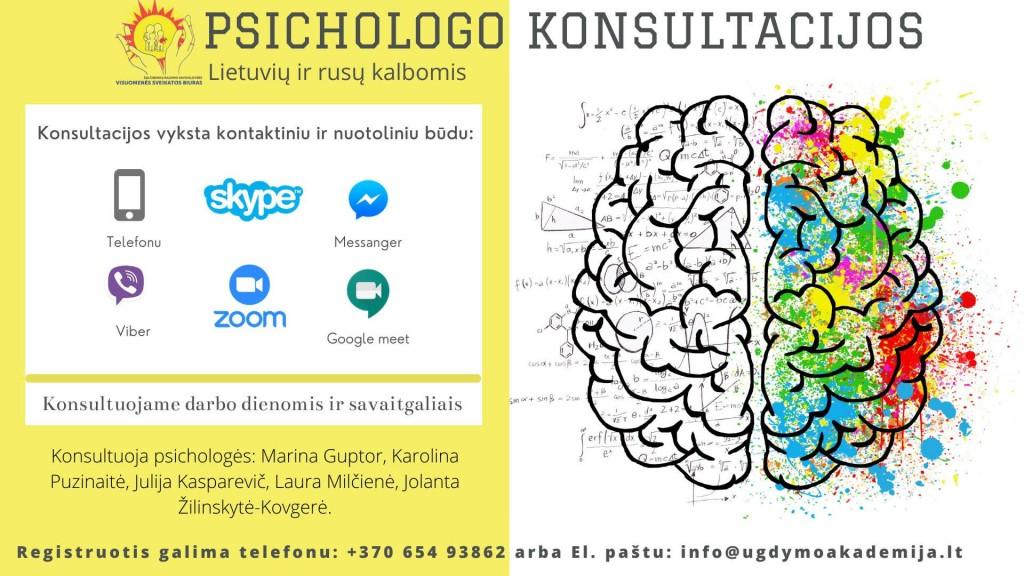 Psichologo konsultacijos
